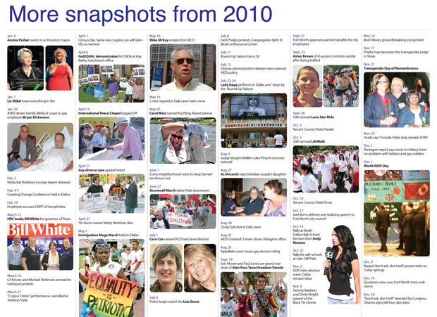 2010 Snapshot Timeline