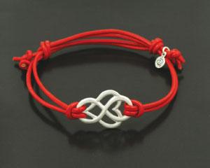 LLO-Red