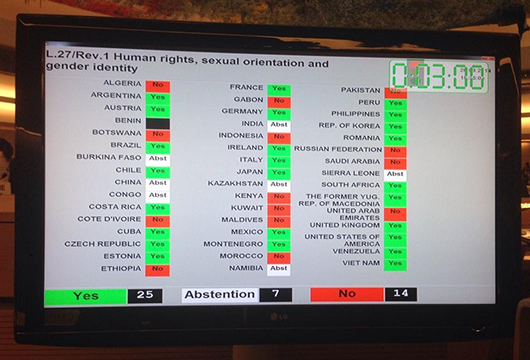 BREAKING: UN Human Rights Council Votes to Support LGBT Rights