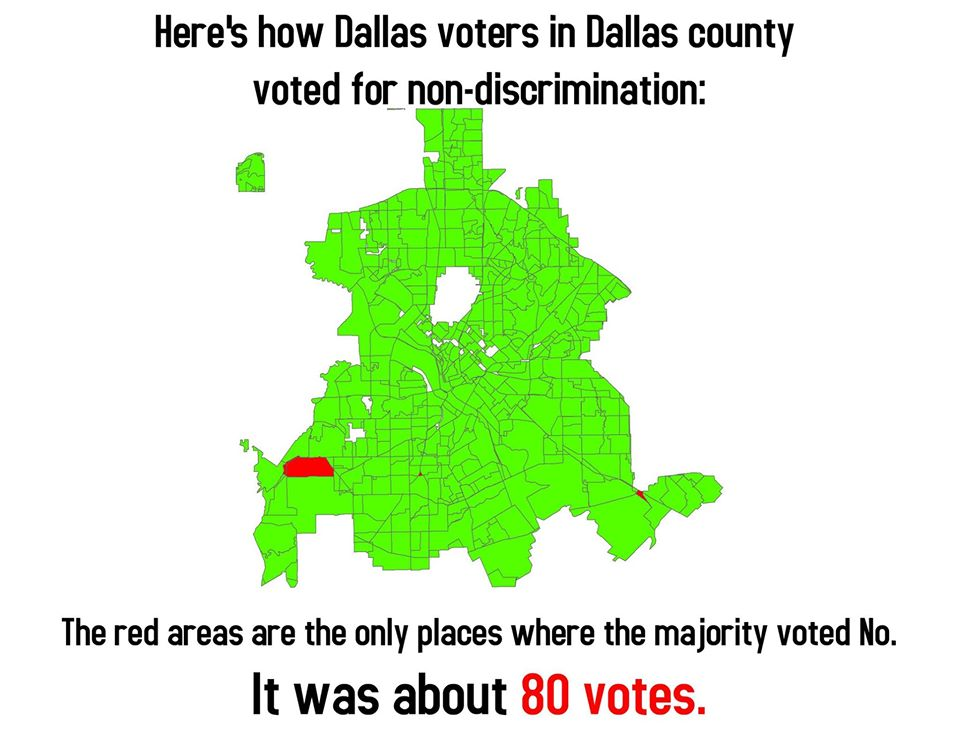Only 8 precincts in Dallas voted against nondiscrimination
