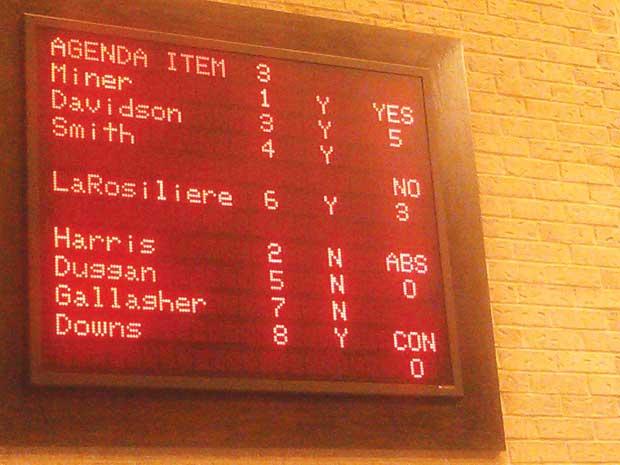 Council-Vote