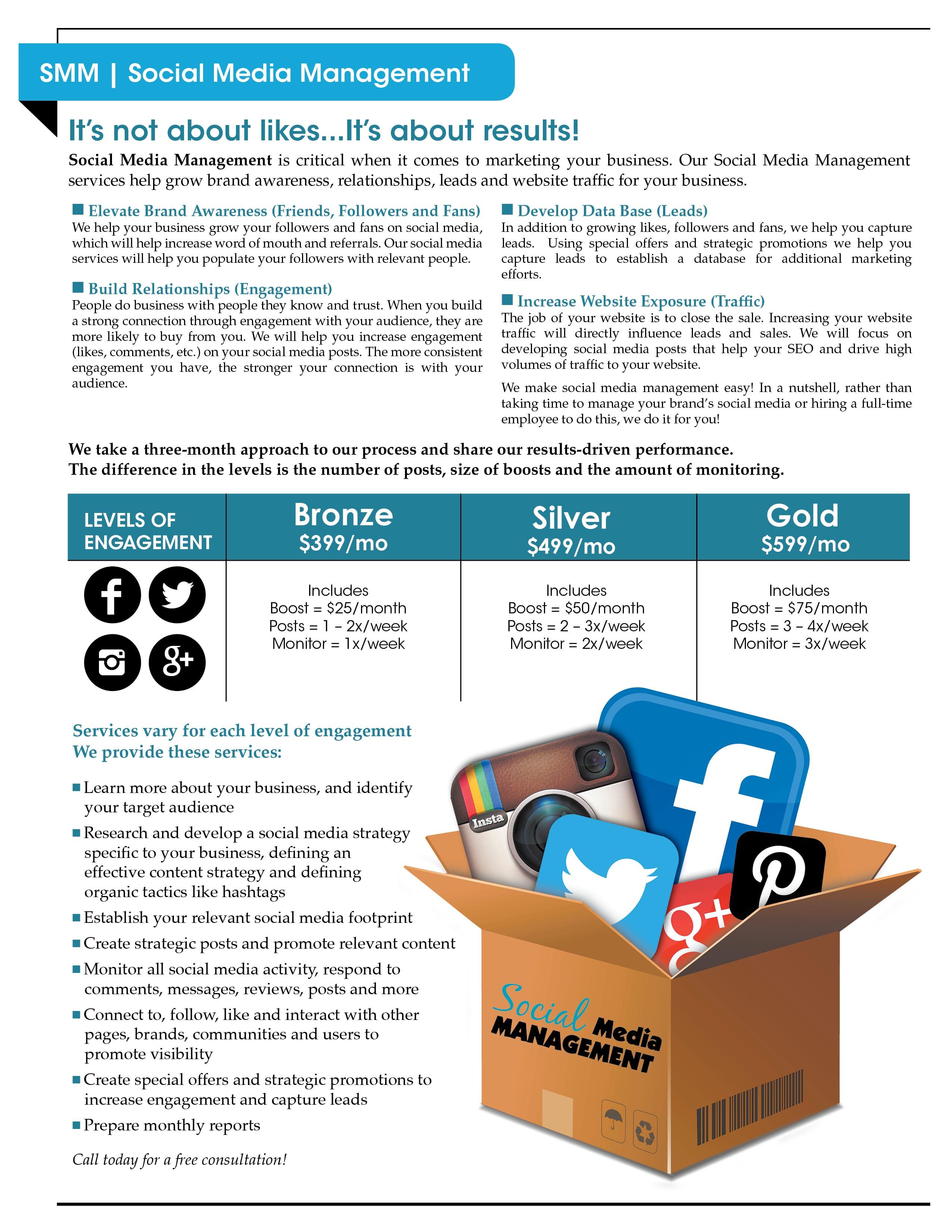 Social Media Management Services - Dallas Voice