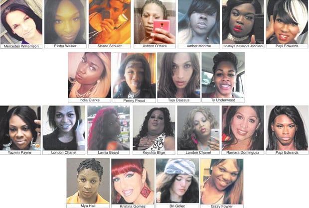 Transgender-victims