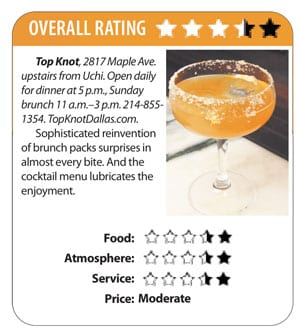 Dining-Rating