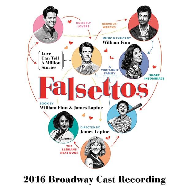 Image result for falsettos album cover