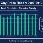 LGBT press to advertisers: Don't cut print